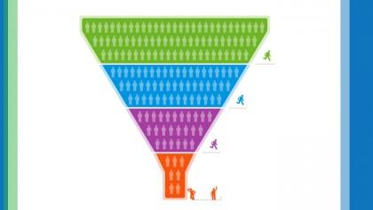 Atendimento online para aumentar a conversão no e-commerce