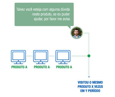 infografico-atendimento-comportamento