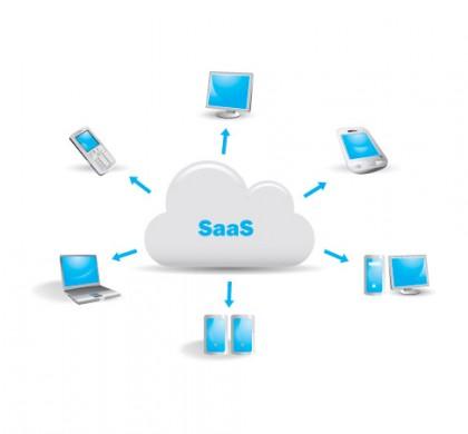 Chatbot pode ajudar empresas de SAAS a melhorar a qualificação de seus leads? Siiiim!